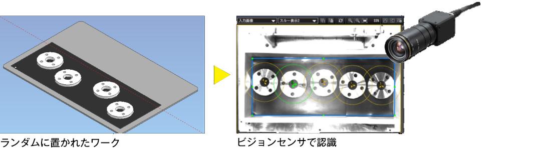 2Dビジョンセンサ機能の解説図