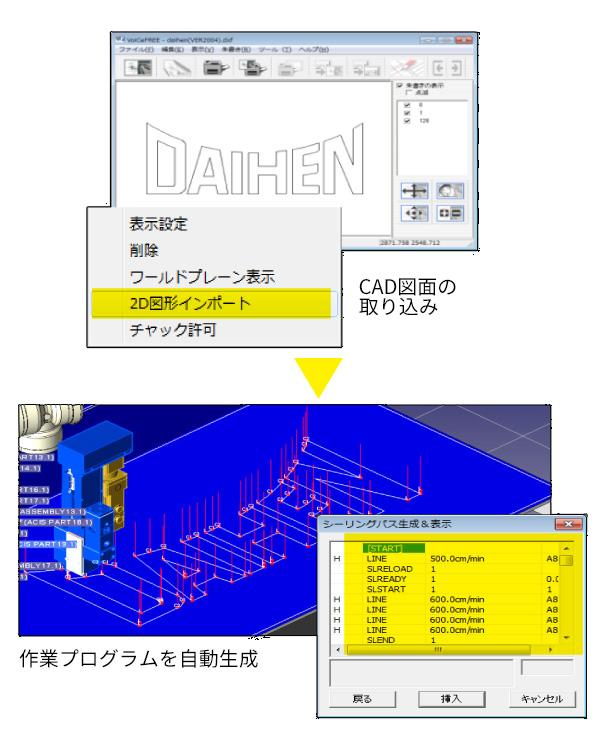 作業プログラムを自動生成、制御装置へダイレクト転送解説図