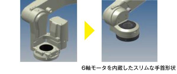 6軸モータを内蔵したスリムな手首形状の画像
