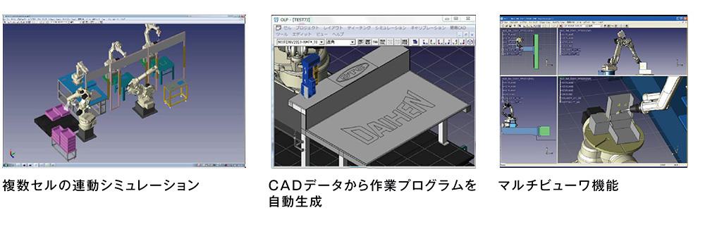 複数セルの連動シミュレーション・CADデータからシーリングの教示を自動生成・マルチビューワ機能解説図