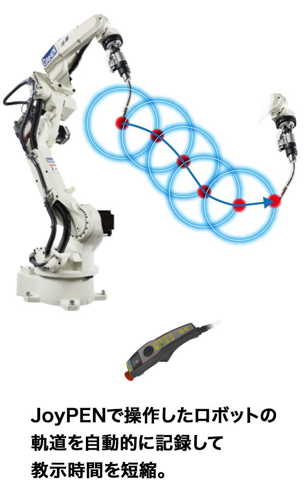 ロボットの動作経路を自動記憶