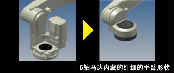 机器人前端手腕马达内藏于机器人臂中,可避免与夹具和工件的干扰。手臂纤细,可实现高密度安装。
