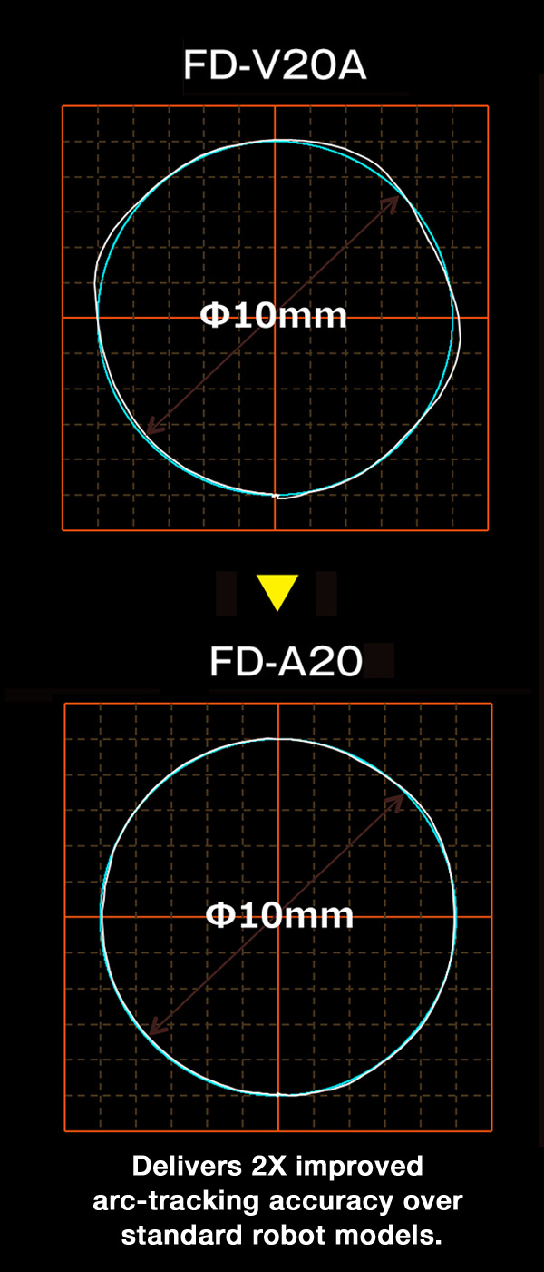 Your laser cutting programs are automatically generated from your CAD data via our offline teaching application software: FD-ST.