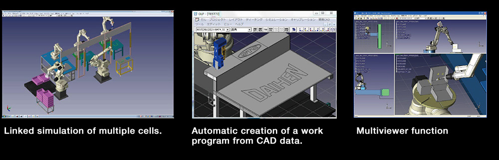 Linked simulation of multiple cells.Automatic creation of a work program from CAD data.Multiviewer function