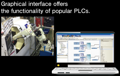 """Easily """"connects"""" with peripheral equipment through simplified system configuration. image"""